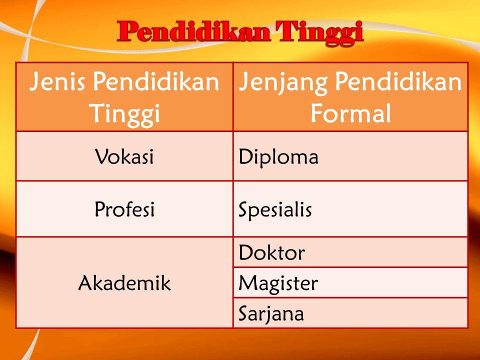 Jenis Pendidikan Tinggi Jenjang Pendidikan Formal VokasiDiploma ProfesiSpesialis Akademik Doktor Magister Sarjana