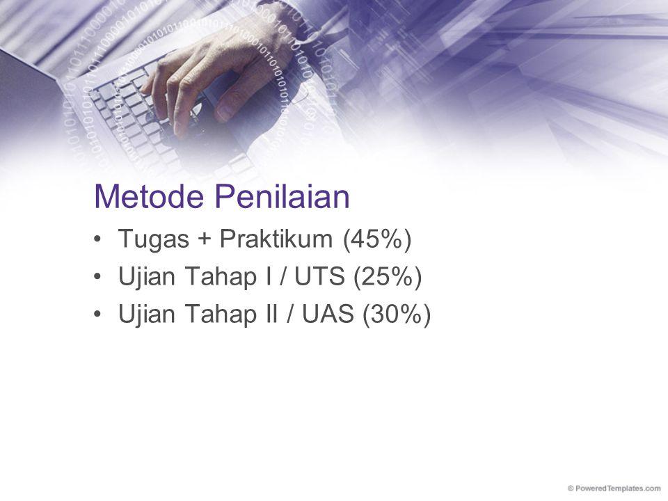 Metode Penilaian Tugas + Praktikum (45%) Ujian Tahap I / UTS (25%) Ujian Tahap II / UAS (30%)