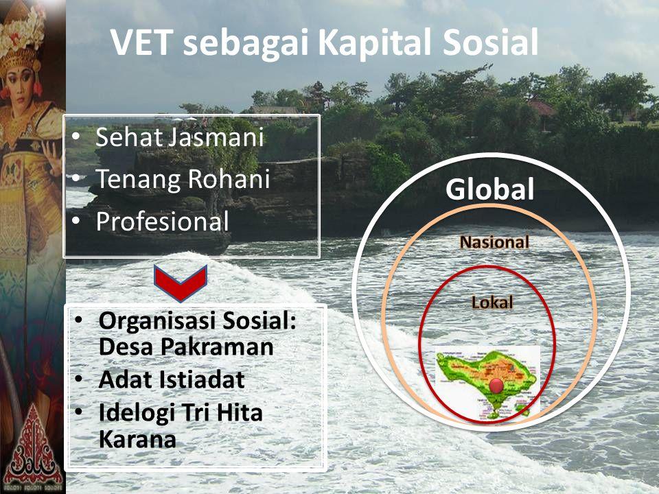 VET sebagai Kapital Sosial Sehat Jasmani Tenang Rohani Profesional Organisasi Sosial: Desa Pakraman Adat Istiadat Idelogi Tri Hita Karana Global