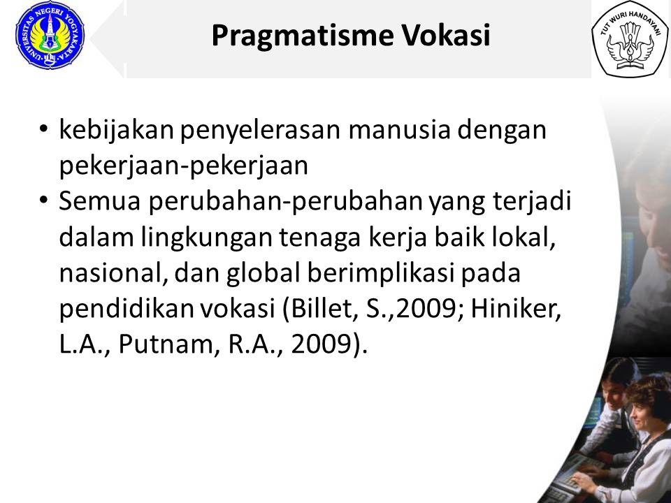 Pragmatisme Vokasi kebijakan penyelerasan manusia dengan pekerjaan-pekerjaan Semua perubahan-perubahan yang terjadi dalam lingkungan tenaga kerja baik