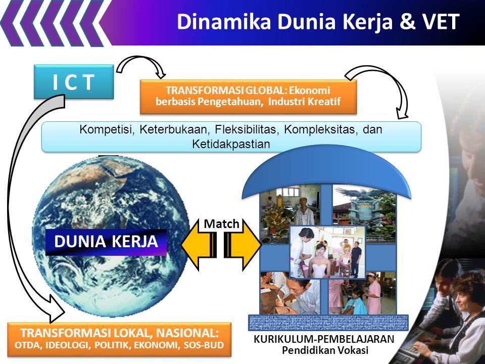 Dinamika Dunia Kerja & VET I C T TRANSFORMASI GLOBAL: Ekonomi berbasis Pengetahuan, Industri Kreatif Kompetisi, Keterbukaan, Fleksibilitas, Kompleksit