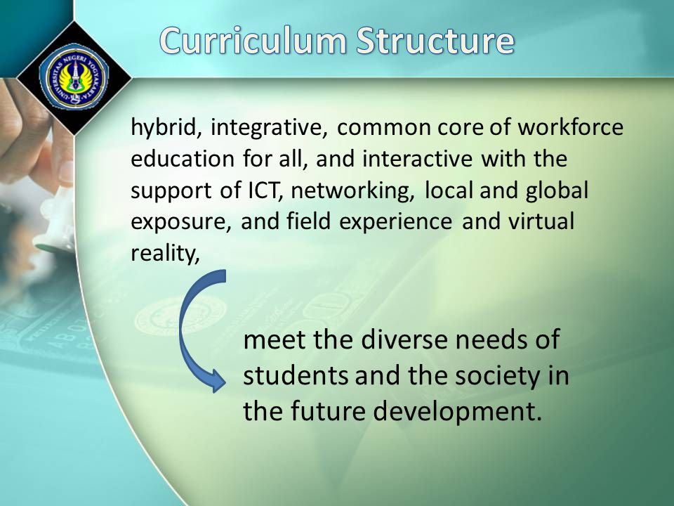 hybrid, integrative, common core of workforce education for all, and interactive with the support of ICT, networking, local and global exposure, and f