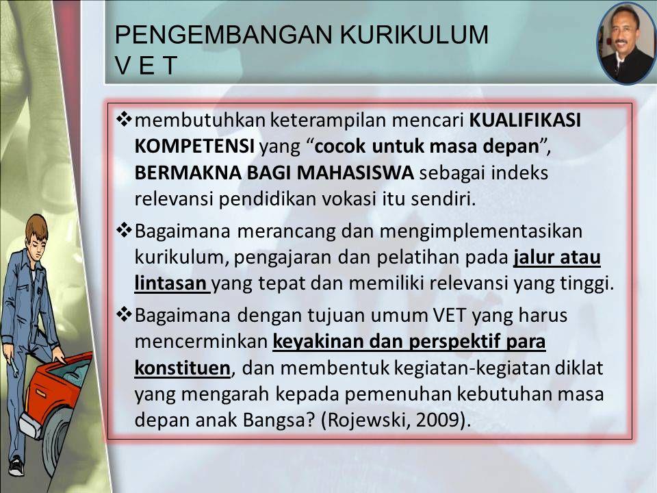 """ membutuhkan keterampilan mencari KUALIFIKASI KOMPETENSI yang """"cocok untuk masa depan"""", BERMAKNA BAGI MAHASISWA sebagai indeks relevansi pendidikan v"""