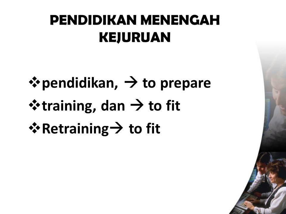 PENDIDIKAN MENENGAH KEJURUAN  pendidikan,  to prepare  training, dan  to fit  Retraining  to fit