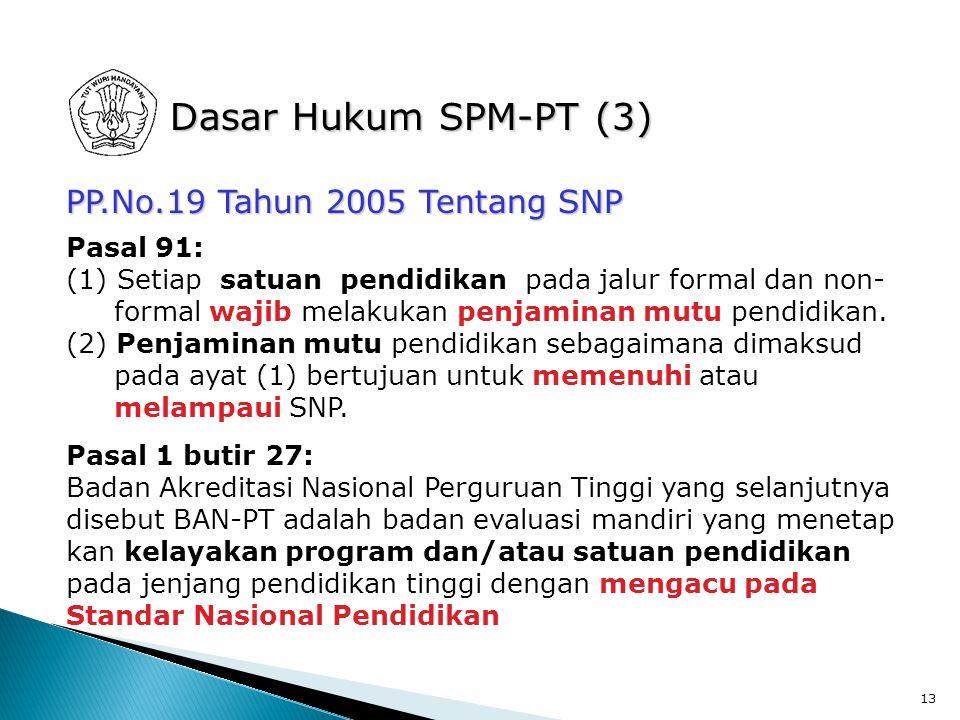 13 Dasar Hukum SPM-PT (3) PP.No.19 Tahun 2005 Tentang SNP Pasal 91: (1) Setiap satuan pendidikan pada jalur formal dan non- formal wajib melakukan penjaminan mutu pendidikan.