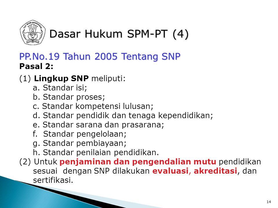 14 Dasar Hukum SPM-PT (4) PP.No.19 Tahun 2005 Tentang SNP Pasal 2: (1) Lingkup SNP meliputi: a.