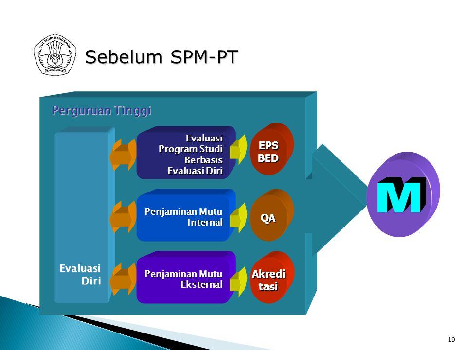 19 Sebelum SPM-PT Evaluasi Diri Evaluasi Program Studi Berbasis Evaluasi Diri Penjaminan Mutu Internal Eksternal Perguruan Tinggi EPSBED QA Akreditasi