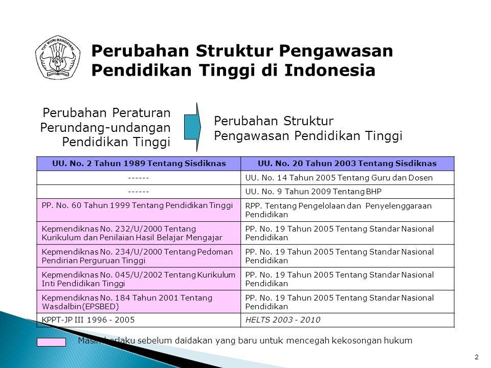 2 Perubahan Struktur Pengawasan Pendidikan Tinggi di Indonesia Perubahan Peraturan Perundang-undangan Pendidikan Tinggi Perubahan Struktur Pengawasan Pendidikan Tinggi UU.