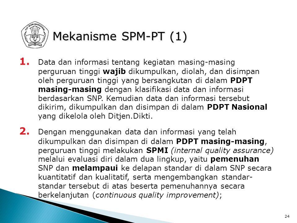 24 Mekanisme SPM-PT (1) 1.