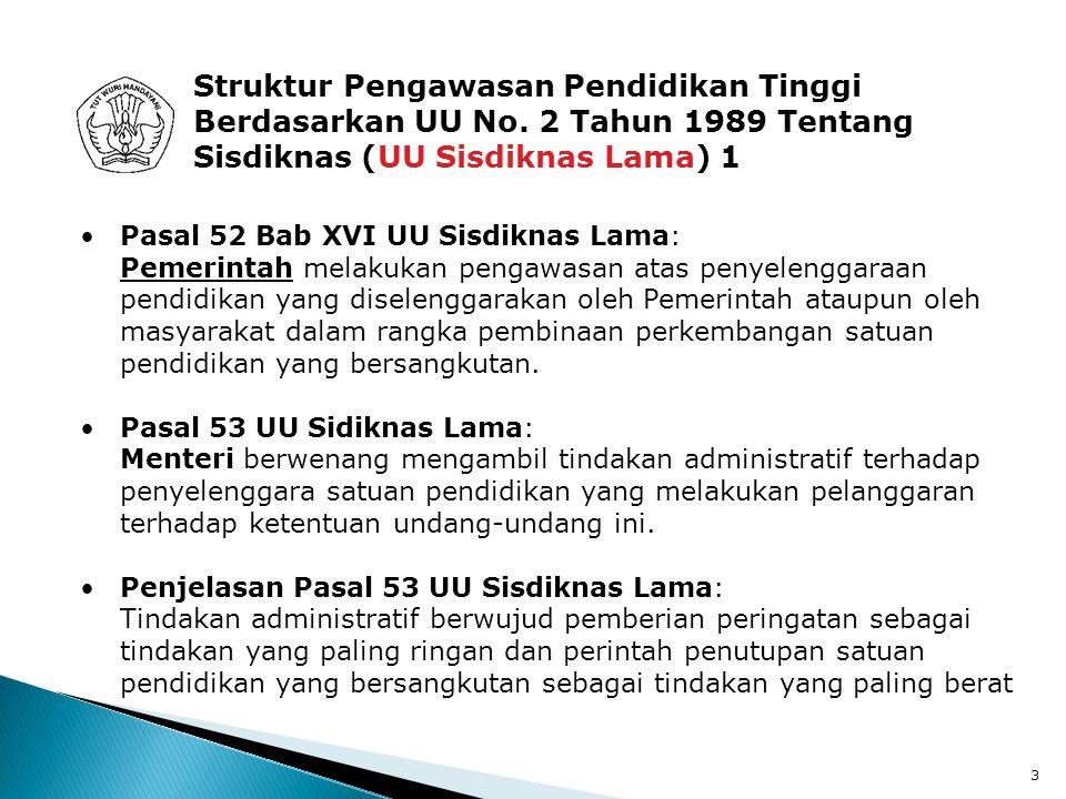 4 Struktur Pengawasan Pendidikan Tinggi Berdasarkan UU No.