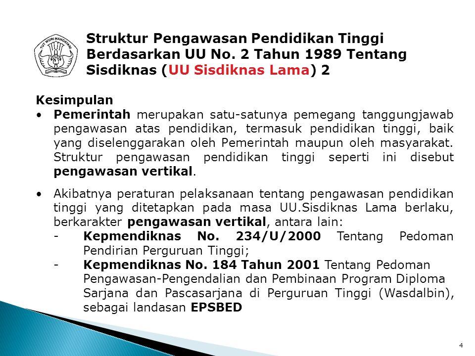 15 Dasar Hukum SPM-PT (5) PP.No.19 Tahun 2005 Tentang SNP Pasal 92 ayat (1): Menteri mensupervisi dan membantu satuan perguruan tinggi melakukan penjaminan mutu Pasal 92 ayat (8): Menteri menerbitkan pedoman program penjaminan mutu satuan pendidikan pada semua jenis, jenjang dan jalur pendidikan.