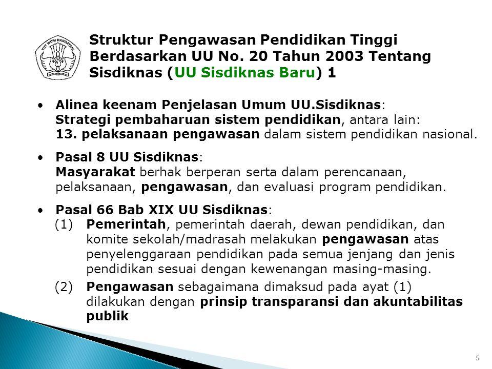 5 Struktur Pengawasan Pendidikan Tinggi Berdasarkan UU No.