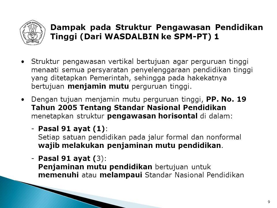 30 Sistem Penjaminan Mutu Internal (5) Strategi Sistem Penjaminan Mutu Internal a.Ditjen.