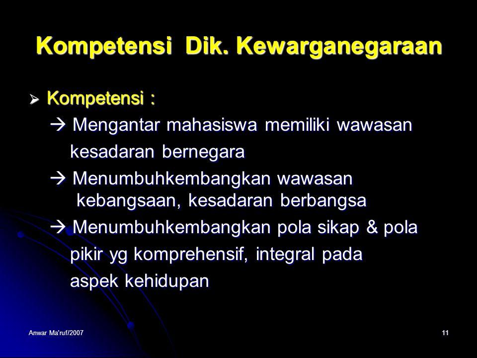 Anwar Ma'ruf/200710 Sejarah Dik Kewarganegaraan  Kep Bersama Men Dikbud dan Men Hankam, tgl 8 Des 1973 : Dik Pa cadangan & Dik Kewiraan bagi mhs PT 