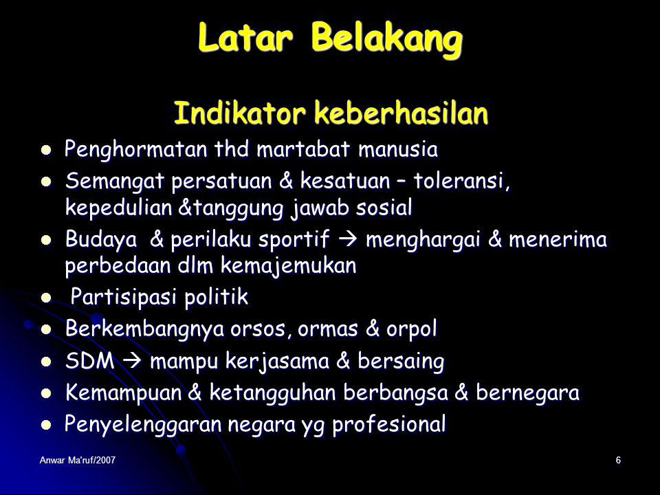 Anwar Ma'ruf/20075 Latar Belakang Visi Indonesia 2020  Visi Indonesia 2020  masyarakat Indonesia yang: religius – manusiawi – bersatu – demokratis –
