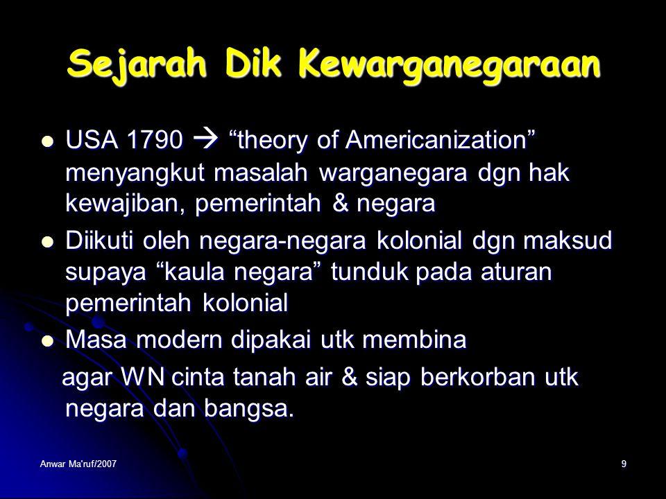 Anwar Ma'ruf/20078 Latar Belakang Persyaratan Kerja Kurikulum UNESCO Kurikulum Nasional Pengetahuan & Ketrampilan Learning to know MK Keilmuan & Ketra