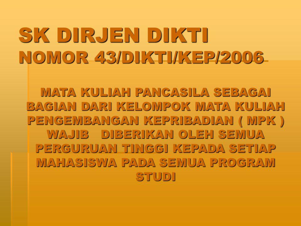 SK DIRJEN DIKTI NOMOR 43/DIKTI/KEP/2006 MATA KULIAH PANCASILA SEBAGAI BAGIAN DARI KELOMPOK MATA KULIAH PENGEMBANGAN KEPRIBADIAN ( MPK ) WAJIB DIBERIKA