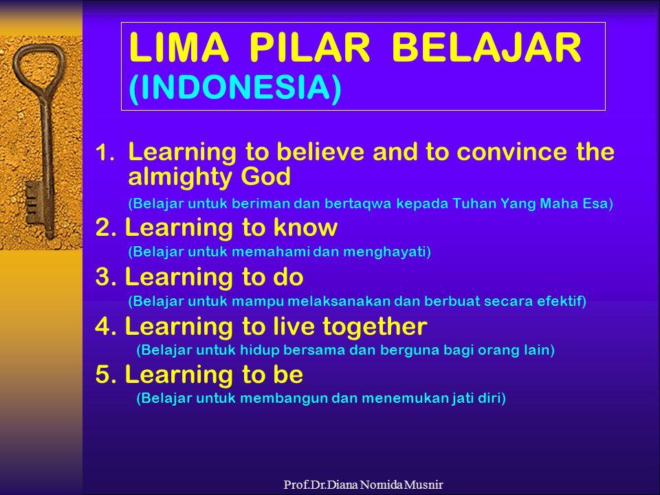 Prof.Dr.Diana Nomida Musnir LIMA PILAR BELAJAR (INDONESIA) 1. Learning to believe and to convince the almighty God (Belajar untuk beriman dan bertaqwa