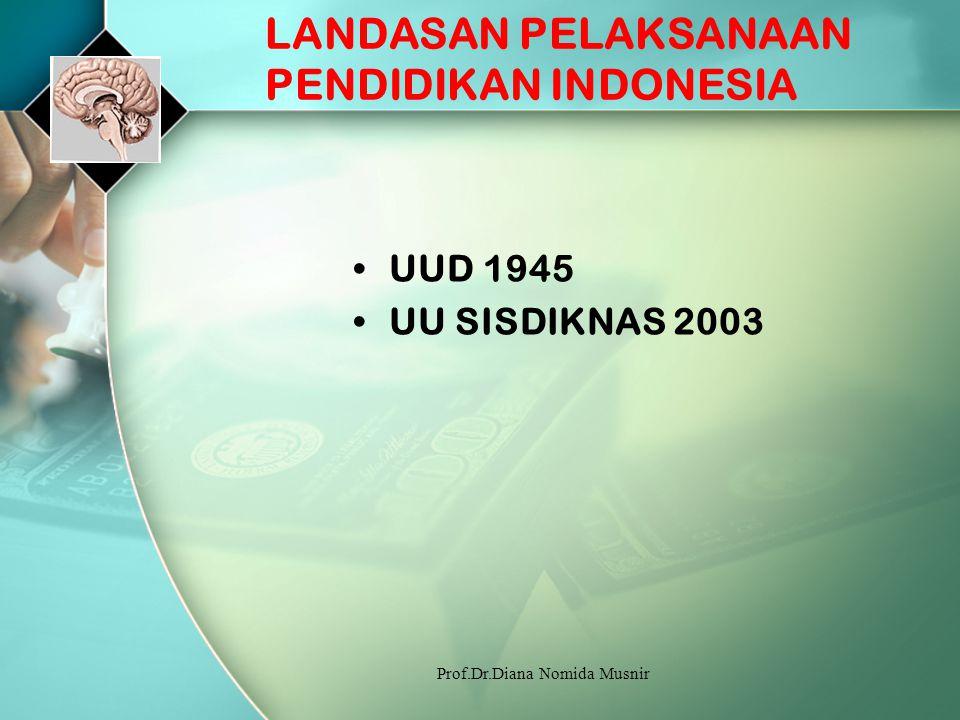 LANDASAN PELAKSANAAN PENDIDIKAN INDONESIA UUD 1945 UU SISDIKNAS 2003