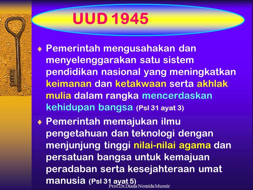 Prof.Dr.Diana Nomida Musnir UUD 1945 PPemerintah mengusahakan dan menyelenggarakan satu sistem pendidikan nasional yang meningkatkan keimanan dan ketakwaan serta akhlak mulia dalam rangka mencerdaskan kehidupan bangsa (Psl 31 ayat 3) PPemerintah memajukan ilmu pengetahuan dan teknologi dengan menjunjung tinggi nilai-nilai agama dan persatuan bangsa untuk kemajuan peradaban serta kesejahteraan umat manusia (Psl 31 ayat 5)
