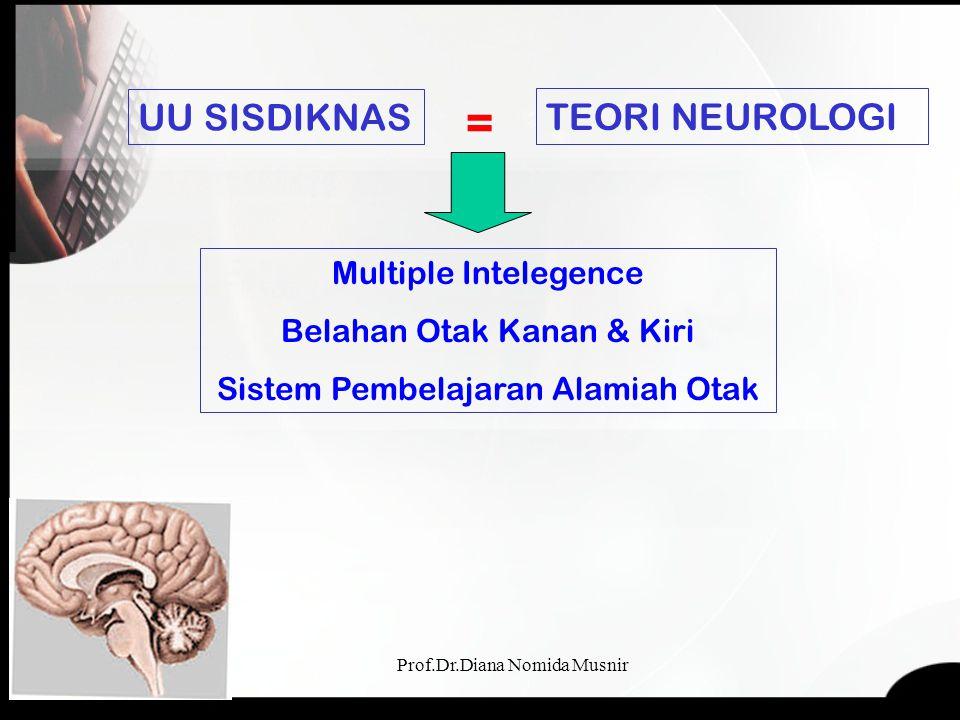 Prof.Dr.Diana Nomida Musnir UU SISDIKNAS TEORI NEUROLOGI = Multiple Intelegence Belahan Otak Kanan & Kiri Sistem Pembelajaran Alamiah Otak
