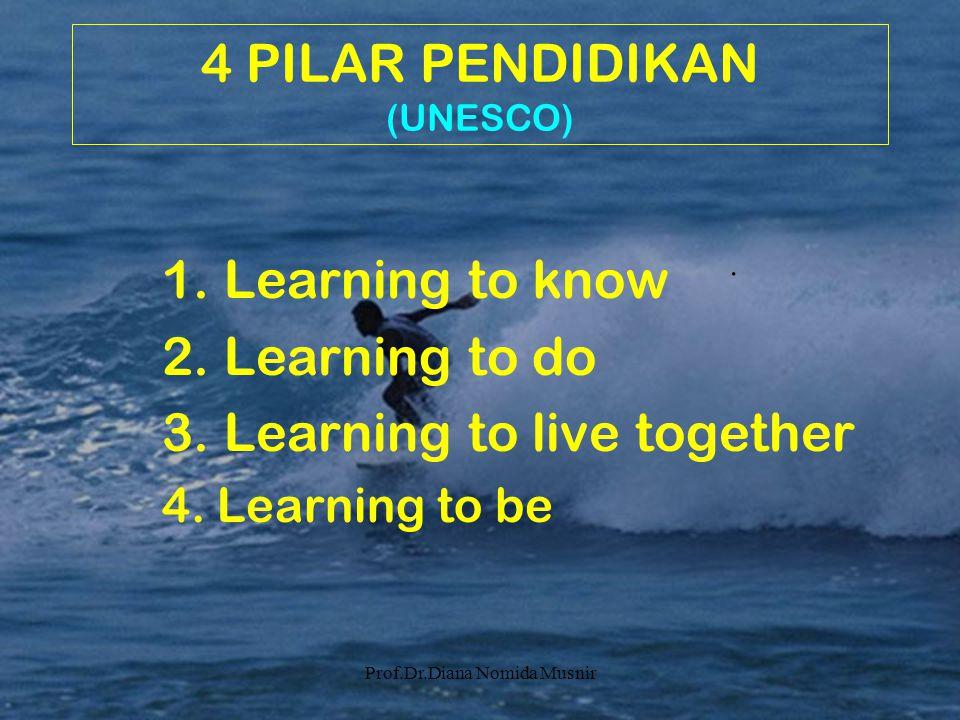 . 4 PILAR PENDIDIKAN (UNESCO) 1. Learning to know 2. Learning to do 3. Learning to live together 4. Learning to be