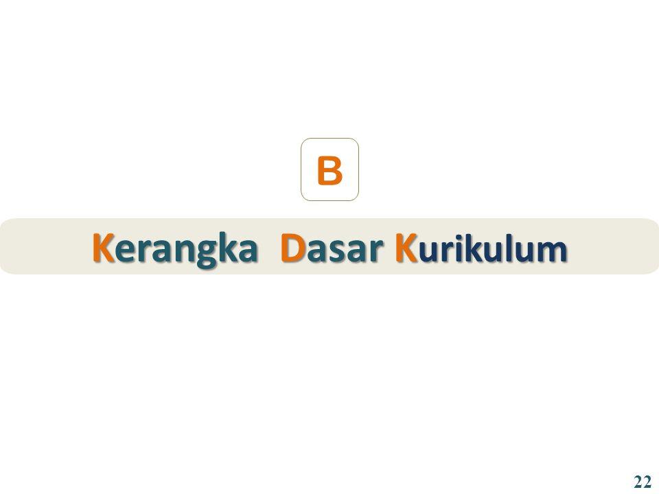 Kerangka Dasar K urikulum B 22