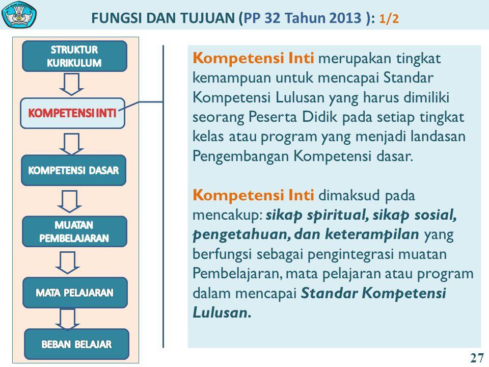 FUNGSI DAN TUJUAN (PP 32 Tahun 2013 ): 1/2 27 Kompetensi Inti merupakan tingkat kemampuan untuk mencapai Standar Kompetensi Lulusan yang harus dimilik