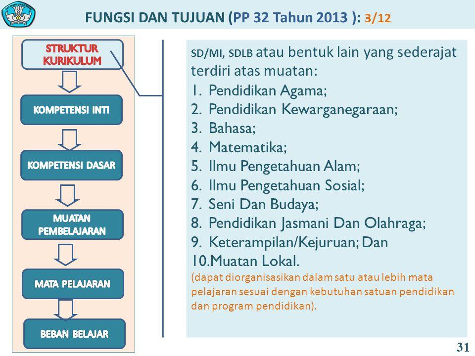 FUNGSI DAN TUJUAN (PP 32 Tahun 2013 ): 3/12 31 SD/MI, SDLB atau bentuk lain yang sederajat terdiri atas muatan: 1.Pendidikan Agama; 2.Pendidikan Kewar