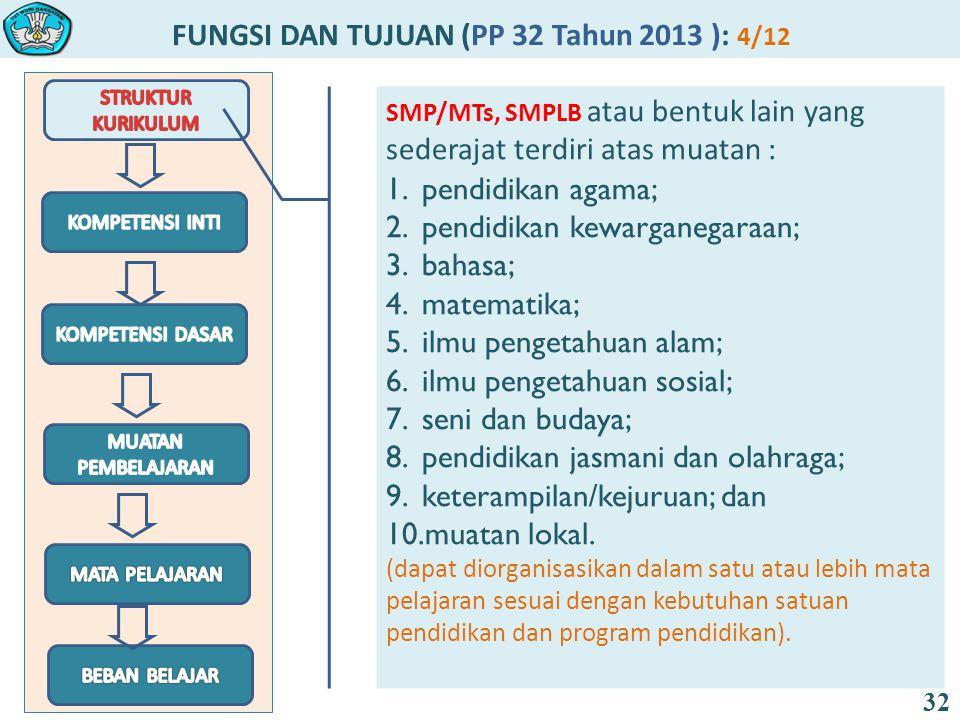 FUNGSI DAN TUJUAN (PP 32 Tahun 2013 ): 4/12 32 SMP/MTs, SMPLB atau bentuk lain yang sederajat terdiri atas muatan : 1.pendidikan agama; 2.pendidikan k