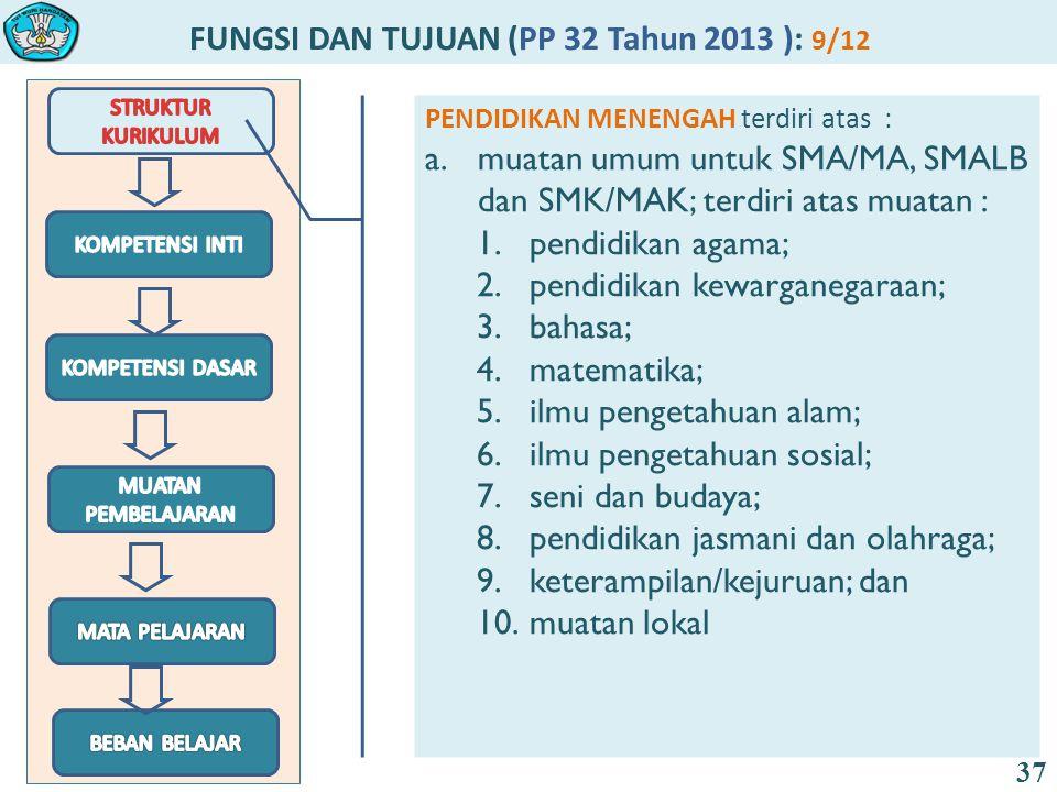 FUNGSI DAN TUJUAN (PP 32 Tahun 2013 ): 9/12 37 PENDIDIKAN MENENGAH terdiri atas : a.muatan umum untuk SMA/MA, SMALB dan SMK/MAK; terdiri atas muatan :