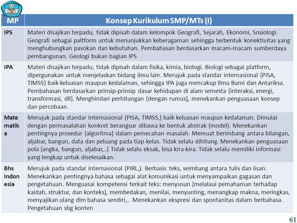 MPKonsep Kurikulum SMP/MTs (I) IPSMateri disajikan terpadu, tidak dipisah dalam kelompok Geografi, Sejarah, Ekonomi, Sosiologi.