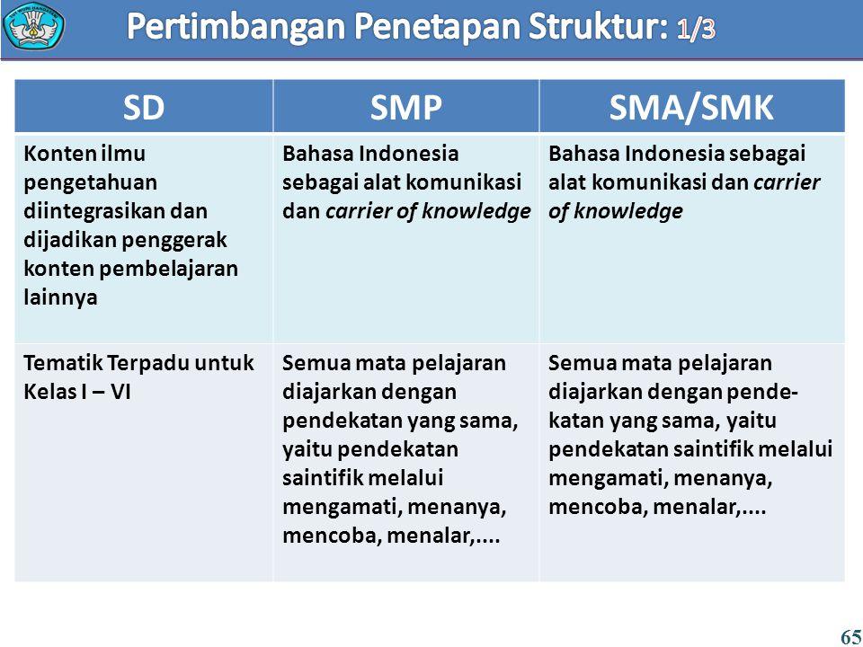 65 SDSMPSMA/SMK Konten ilmu pengetahuan diintegrasikan dan dijadikan penggerak konten pembelajaran lainnya Bahasa Indonesia sebagai alat komunikasi da