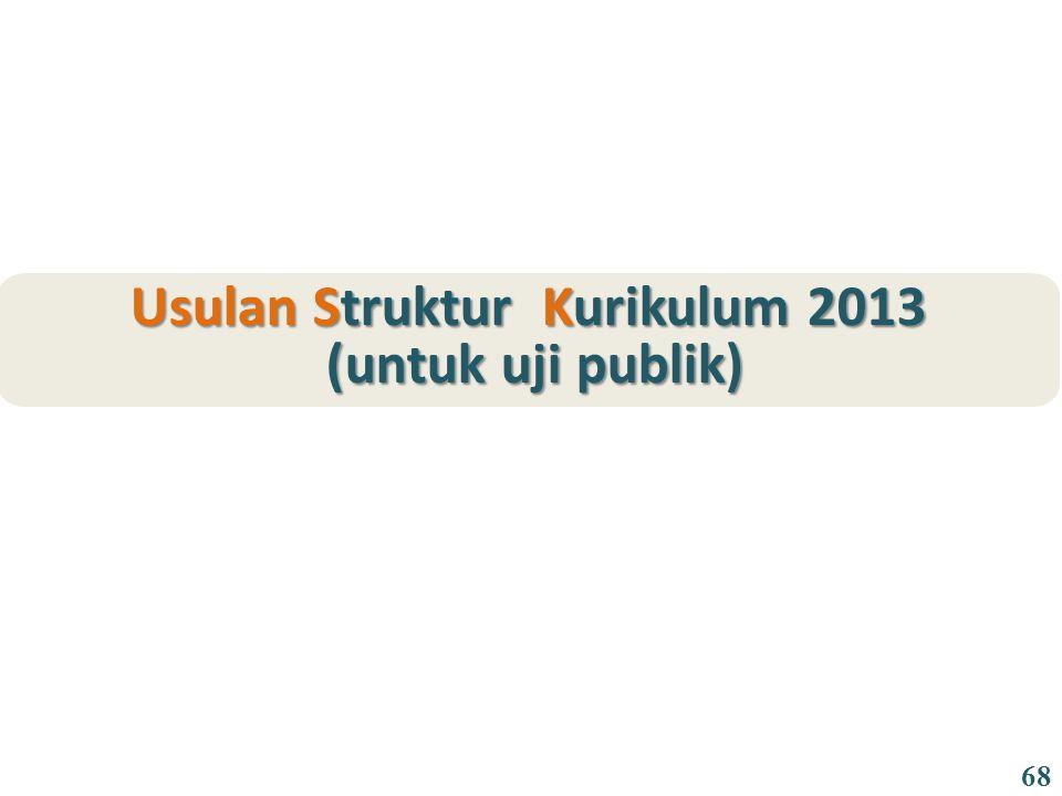 Usulan Struktur Kurikulum 2013 (untuk uji publik) (untuk uji publik) 68