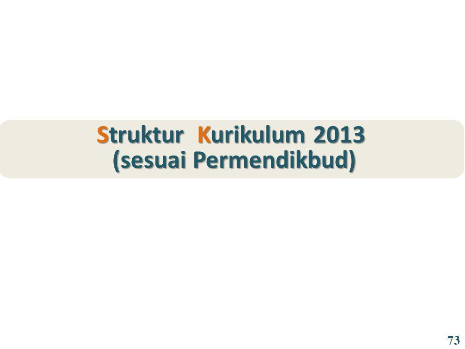 Struktur Kurikulum 2013 (sesuai Permendikbud) (sesuai Permendikbud) 73