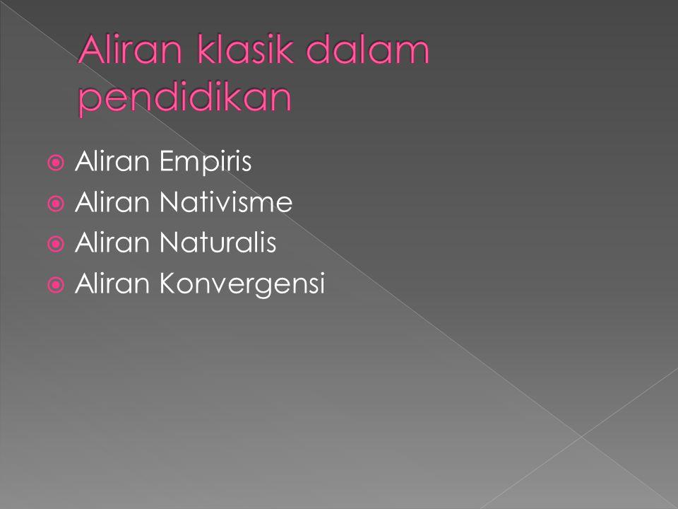  Aliran Empiris  Aliran Nativisme  Aliran Naturalis  Aliran Konvergensi