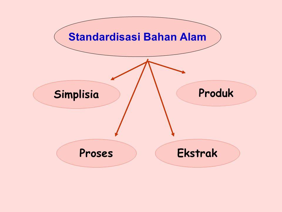 Standardisasi Bahan Alam Ekstrak Produk Simplisia Proses