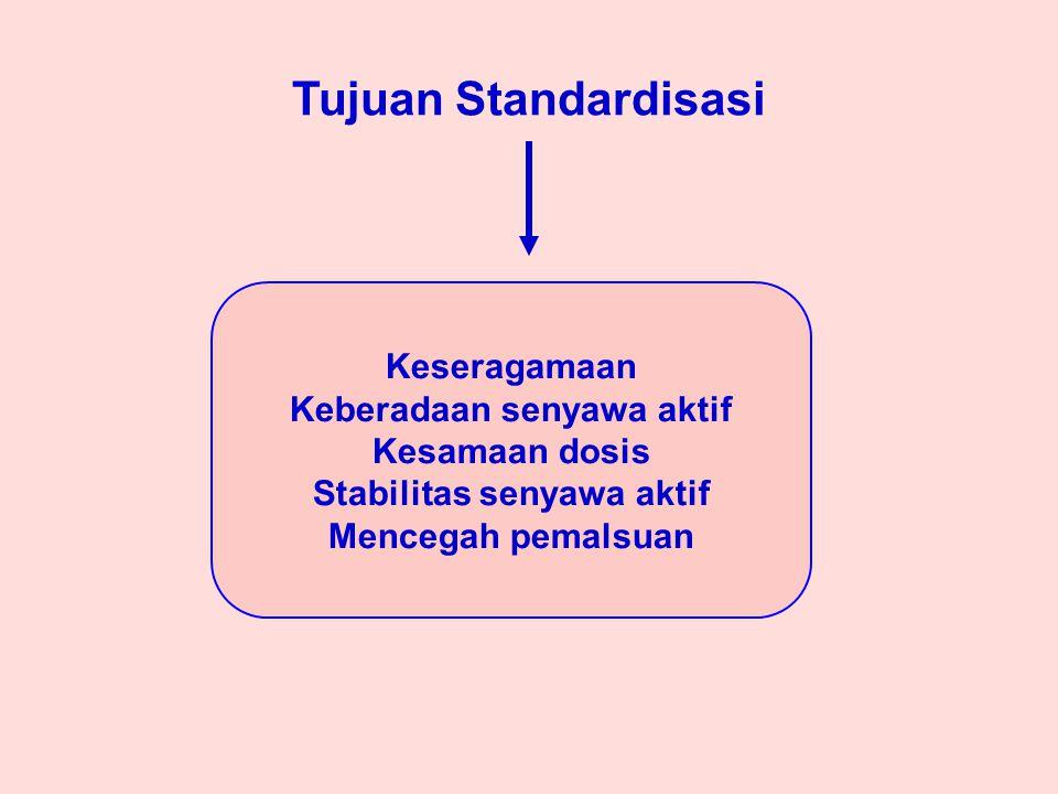 Tujuan Standardisasi Keseragamaan Keberadaan senyawa aktif Kesamaan dosis Stabilitas senyawa aktif Mencegah pemalsuan