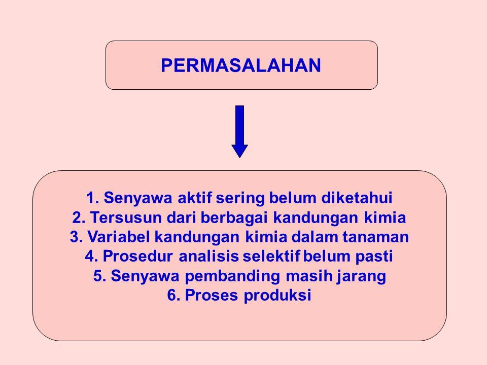PERMASALAHAN 1.Senyawa aktif sering belum diketahui 2.
