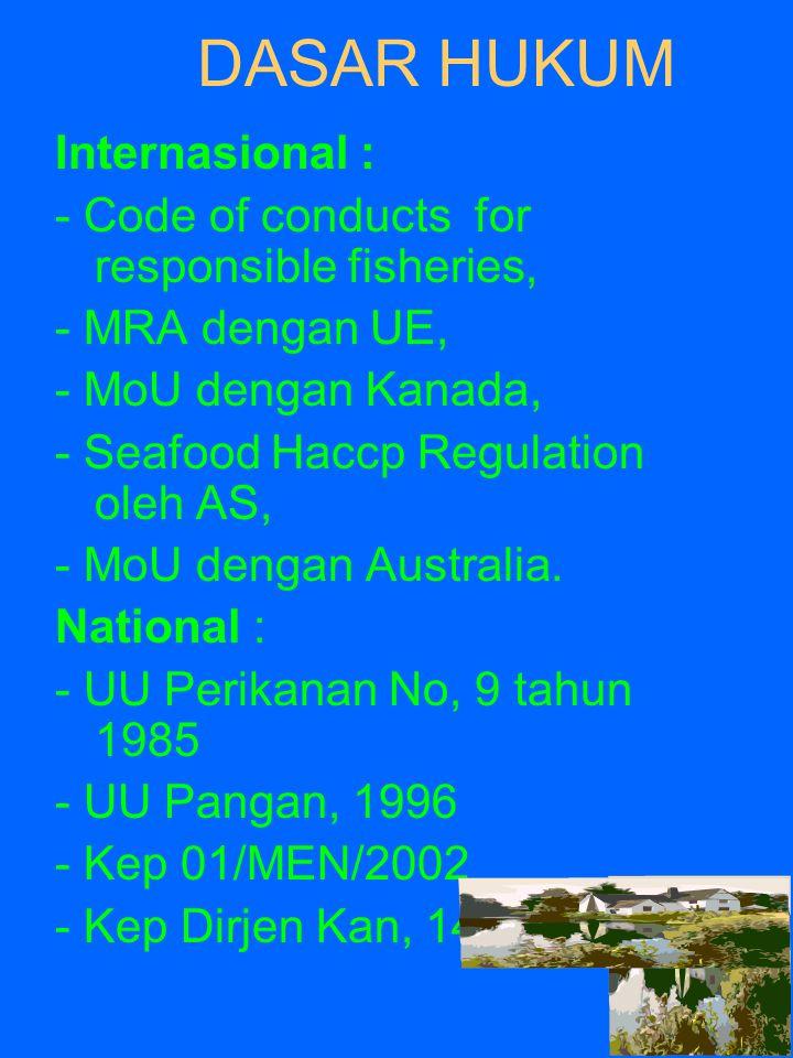 DASAR HUKUM Internasional : - Code of conducts for responsible fisheries, - MRA dengan UE, - MoU dengan Kanada, - Seafood Haccp Regulation oleh AS, -