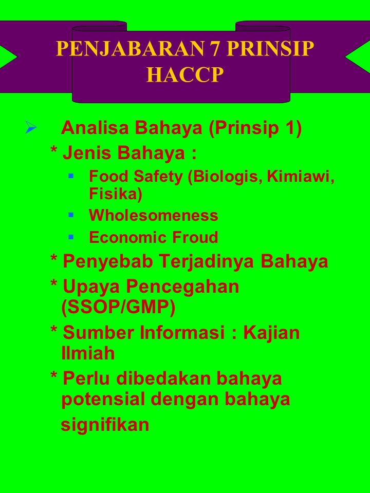 PENJABARAN 7 PRINSIP HACCP  Analisa Bahaya (Prinsip 1) * Jenis Bahaya :  Food Safety (Biologis, Kimiawi, Fisika)  Wholesomeness  Economic Froud *