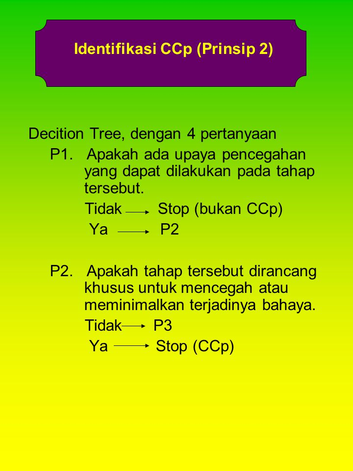 Identifikasi CCp (Prinsip 2) Decition Tree, dengan 4 pertanyaan P1. Apakah ada upaya pencegahan yang dapat dilakukan pada tahap tersebut. Tidak Stop (