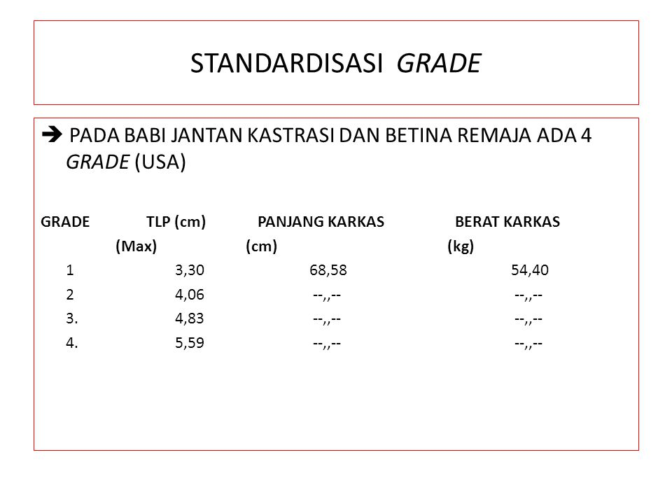 STANDARDISASI GRADE  PADA BABI JANTAN KASTRASI DAN BETINA REMAJA ADA 4 GRADE (USA) GRADE TLP (cm) PANJANG KARKAS BERAT KARKAS (Max) (cm) (kg) 13,30 6