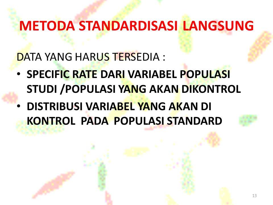 METODA STANDARDISASI LANGSUNG DATA YANG HARUS TERSEDIA : SPECIFIC RATE DARI VARIABEL POPULASI STUDI /POPULASI YANG AKAN DIKONTROL DISTRIBUSI VARIABEL