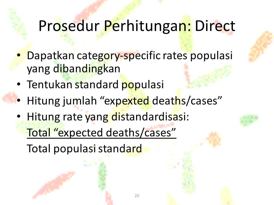 """20 Prosedur Perhitungan: Direct Dapatkan category-specific rates populasi yang dibandingkan Tentukan standard populasi Hitung jumlah """"expexted deaths/"""