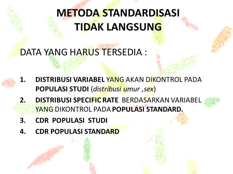METODA STANDARDISASI TIDAK LANGSUNG DATA YANG HARUS TERSEDIA : 1.DISTRIBUSI VARIABEL YANG AKAN DIKONTROL PADA POPULASI STUDI (distribusi umur,sex) 2.D