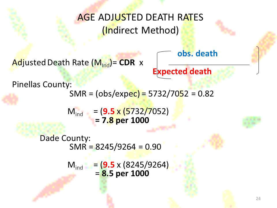 24 AGE ADJUSTED DEATH RATES (Indirect Method) obs. death Adjusted Death Rate (M Ind )= CDR x Expected death Pinellas County: SMR = (obs/expec) = 5732/