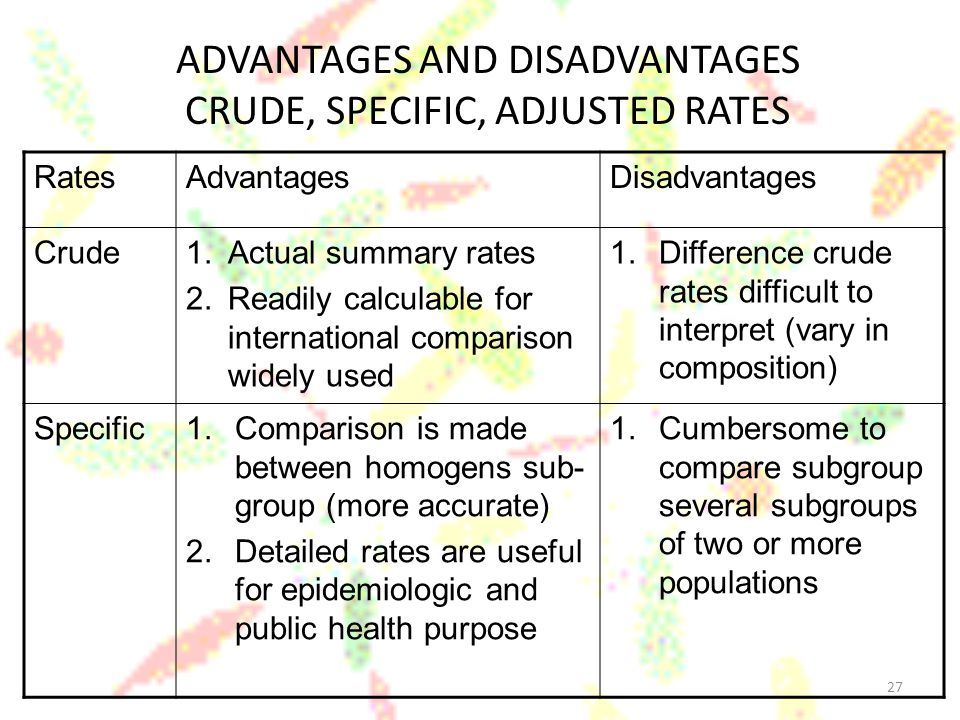 27 ADVANTAGES AND DISADVANTAGES CRUDE, SPECIFIC, ADJUSTED RATES RatesAdvantagesDisadvantages Crude1.Actual summary rates 2.Readily calculable for international comparison widely used 1.Difference crude rates difficult to interpret (vary in composition) Specific1.Comparison is made between homogens sub- group (more accurate) 2.Detailed rates are useful for epidemiologic and public health purpose 1.Cumbersome to compare subgroup several subgroups of two or more populations