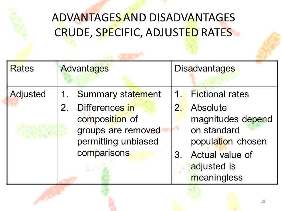 28 ADVANTAGES AND DISADVANTAGES CRUDE, SPECIFIC, ADJUSTED RATES RatesAdvantagesDisadvantages Adjusted1.Summary statement 2.Differences in composition of groups are removed permitting unbiased comparisons 1.Fictional rates 2.Absolute magnitudes depend on standard population chosen 3.Actual value of adjusted is meaningless