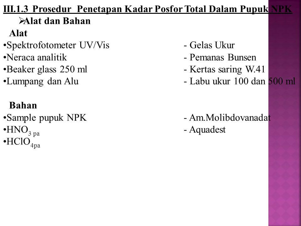 III.1.3 Prosedur Penetapan Kadar Posfor Total Dalam Pupuk NPK  Alat dan Bahan Alat Spektrofotometer UV/Vis- Gelas Ukur Neraca analitik- Pemanas Bunse